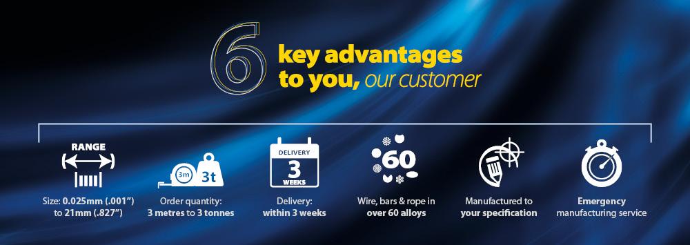 Super Six…six key advantages we deliver to you